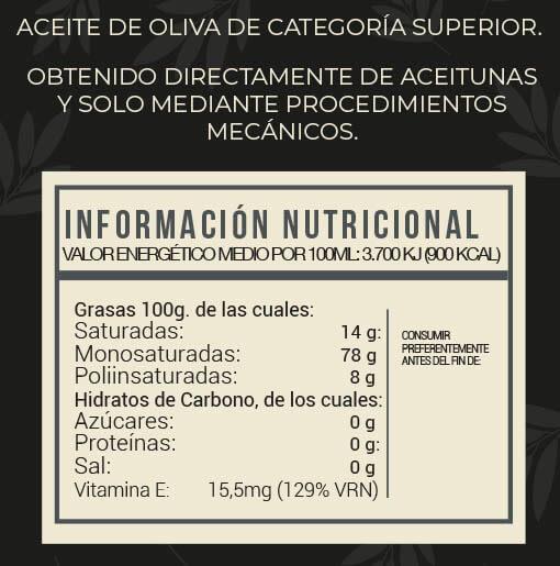 Información etiquetas aceite de oliva